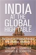 Photo: www.brookings.edu/research/books/2016/india-at-the-global-high-table